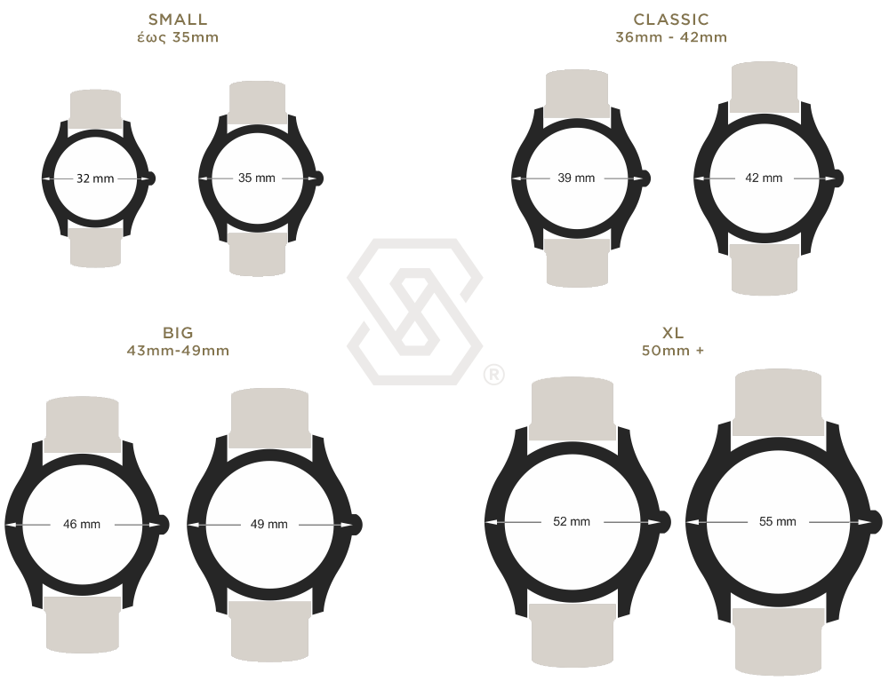Watch Size Guide - Diameter